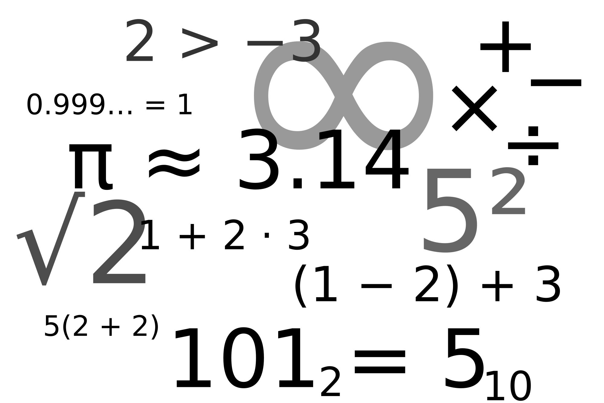 Wikipedia_Lots_of_math_symbols_and_numbers.jpg